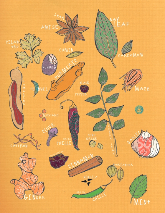 spices_150